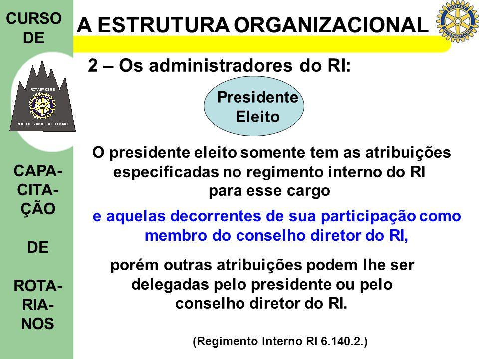 2 – Os administradores do RI: