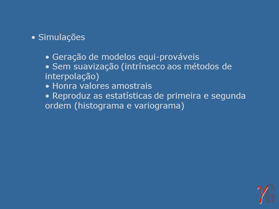 Simulações Geração de modelos equi-prováveis. Sem suavização (intrínseco aos métodos de interpolação)