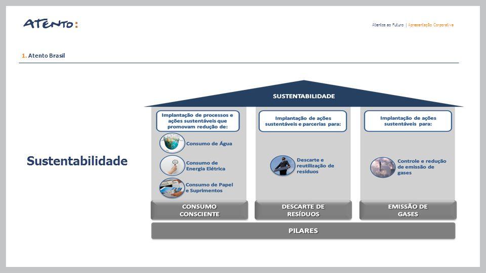 Sustentabilidade 1. Atento Brasil