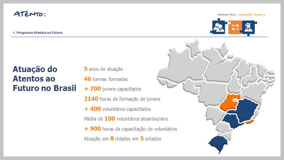 Atuação do Atentos ao Futuro no Brasil