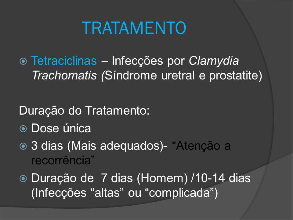 TRATAMENTO Tetraciclinas – Infecções por Clamydia Trachomatis (Síndrome uretral e prostatite) Duração do Tratamento:
