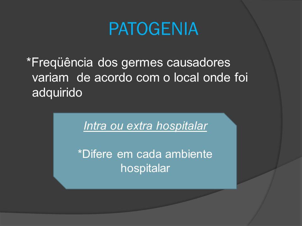 PATOGENIA *Freqüência dos germes causadores variam de acordo com o local onde foi adquirido. Intra ou extra hospitalar.