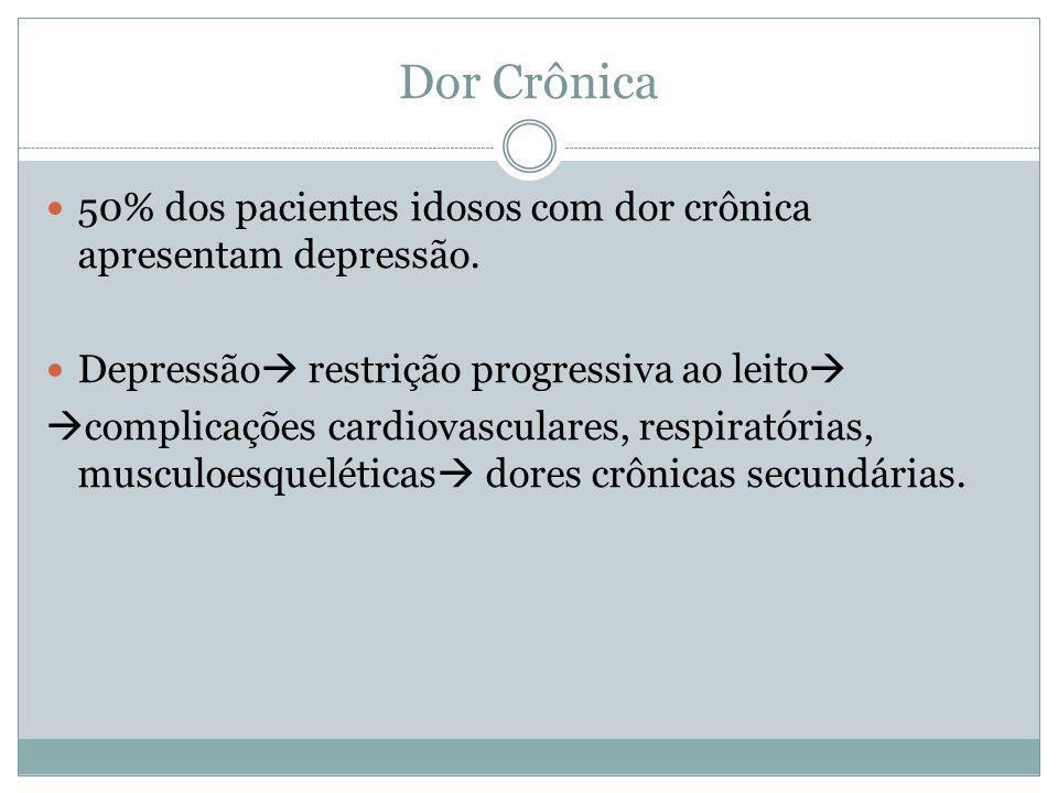 Dor Crônica 50% dos pacientes idosos com dor crônica apresentam depressão. Depressão restrição progressiva ao leito