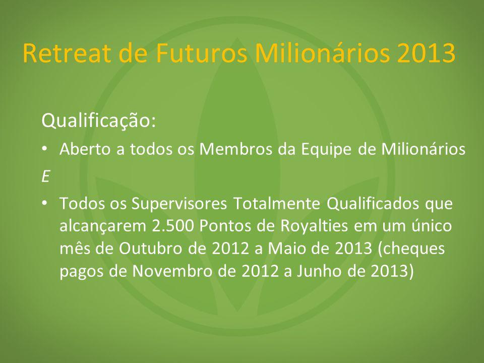 Retreat de Futuros Milionários 2013
