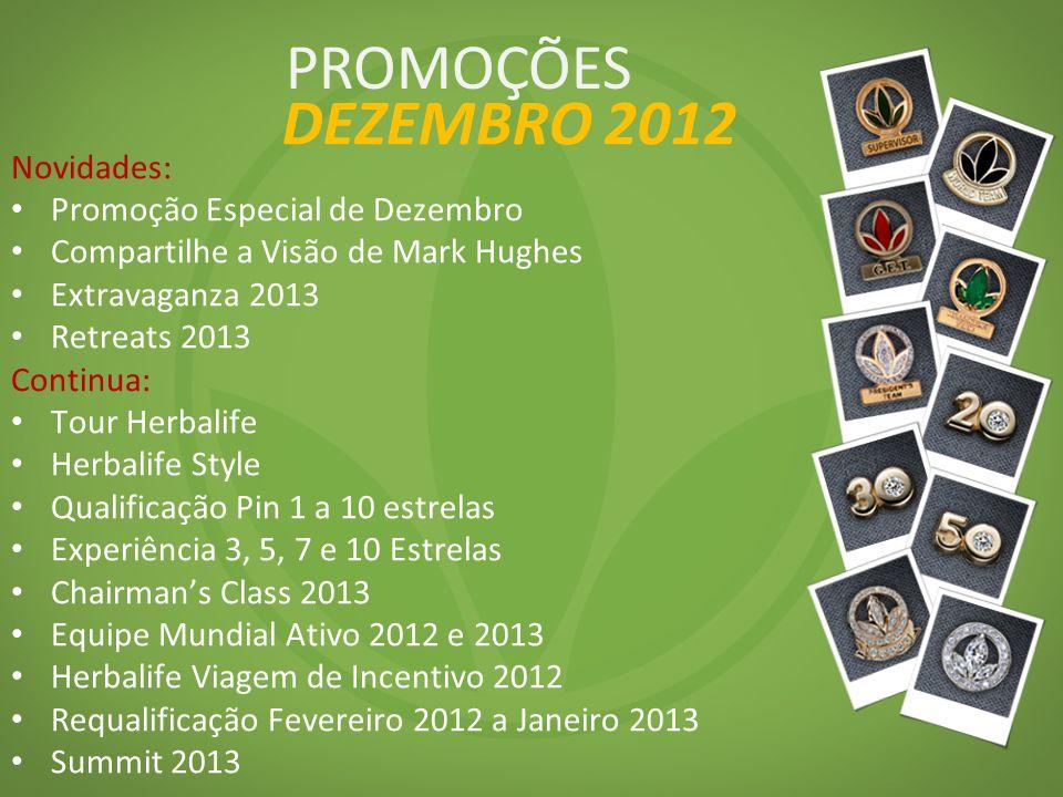PROMOÇÕES DEZEMBRO 2012 Novidades: Promoção Especial de Dezembro