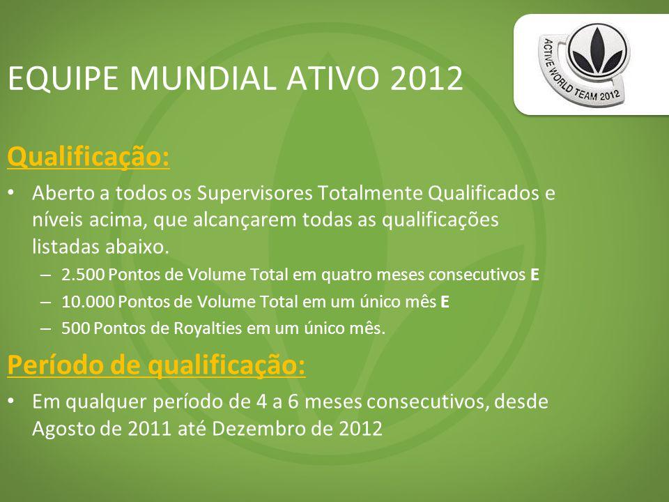 EQUIPE MUNDIAL ATIVO 2012 Qualificação: Período de qualificação: