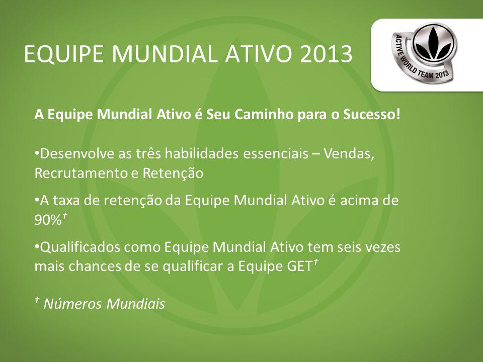 EQUIPE MUNDIAL ATIVO 2013 A Equipe Mundial Ativo é Seu Caminho para o Sucesso!