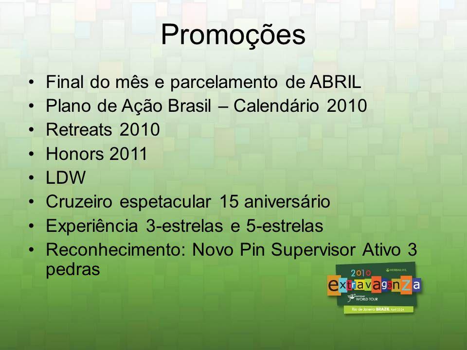 Promoções Final do mês e parcelamento de ABRIL