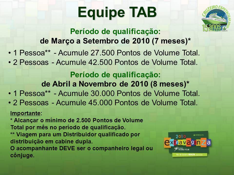 Equipe TAB Período de qualificação: de Março a Setembro de 2010 (7 meses)* 1 Pessoa** - Acumule 27.500 Pontos de Volume Total.
