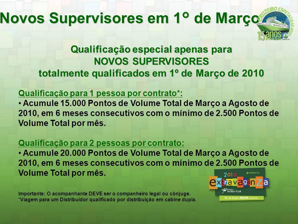 Novos Supervisores em 1° de Março