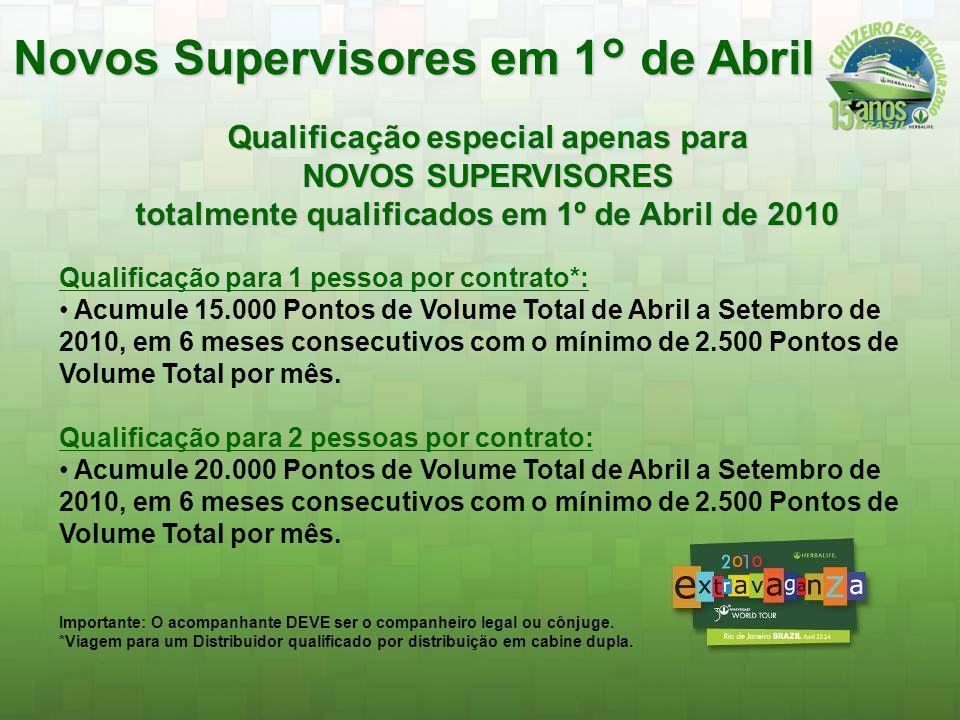 Novos Supervisores em 1° de Abril