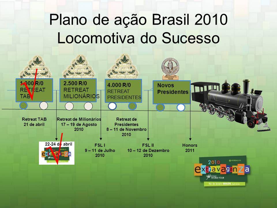 Plano de ação Brasil 2010 Locomotiva do Sucesso