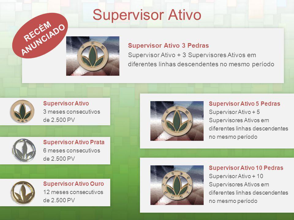 Supervisor Ativo RECÉM ANUNCIADO Supervisor Ativo 3 Pedras