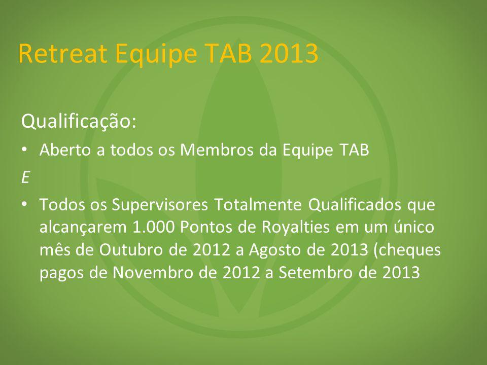 Retreat Equipe TAB 2013 Qualificação:
