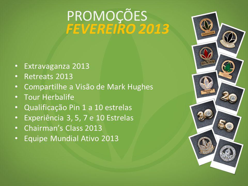 PROMOÇÕES FEVEREIRO 2013 Extravaganza 2013 Retreats 2013