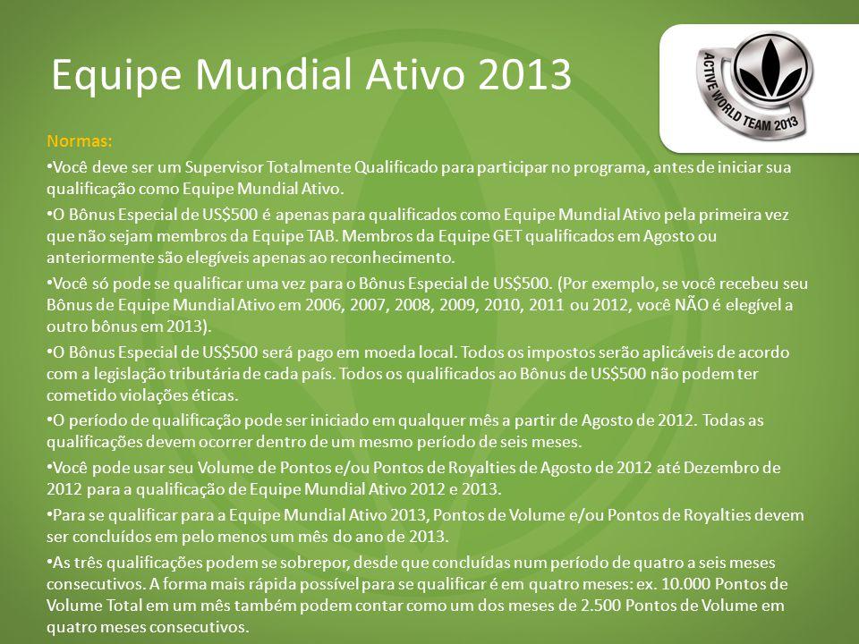Equipe Mundial Ativo 2013 Normas: