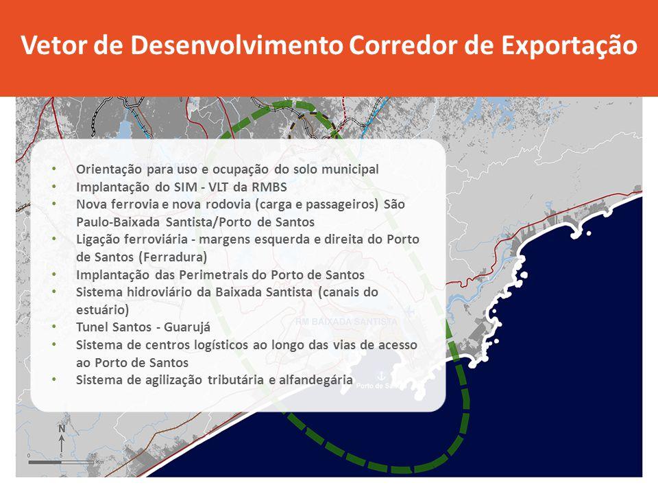 Vetor de Desenvolvimento Corredor de Exportação
