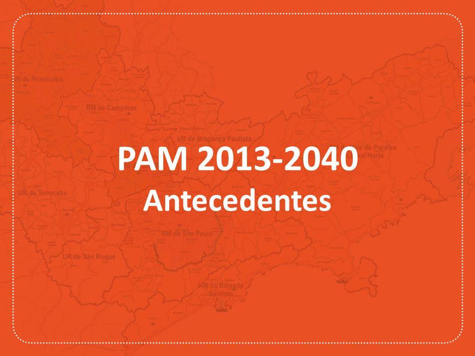 PAM 2013-2040 Antecedentes