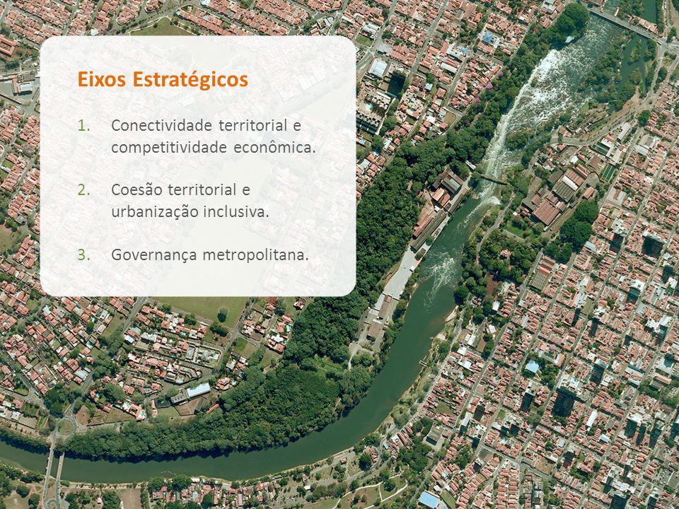 Eixos Estratégicos Conectividade territorial e competitividade econômica. Coesão territorial e urbanização inclusiva.