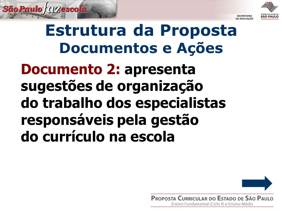 Estrutura da Proposta Documentos e Ações