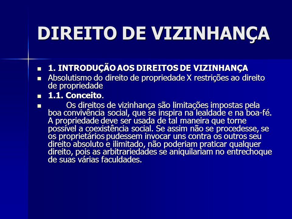 DIREITO DE VIZINHANÇA 1. INTRODUÇÃO AOS DIREITOS DE VIZINHANÇA