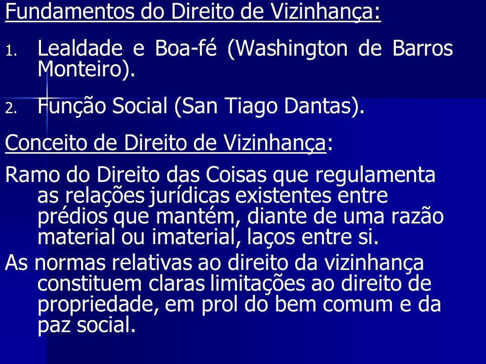 Fundamentos do Direito de Vizinhança:
