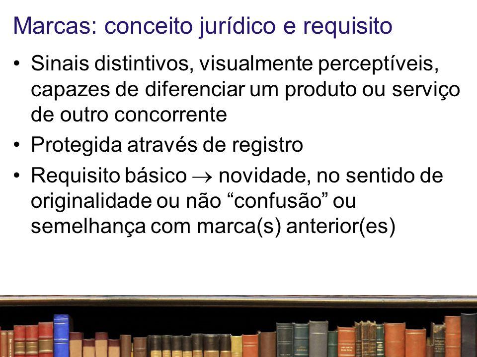 Marcas: conceito jurídico e requisito