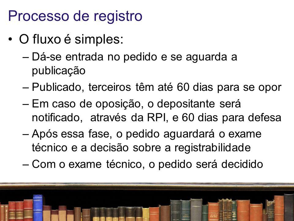 Processo de registro O fluxo é simples: