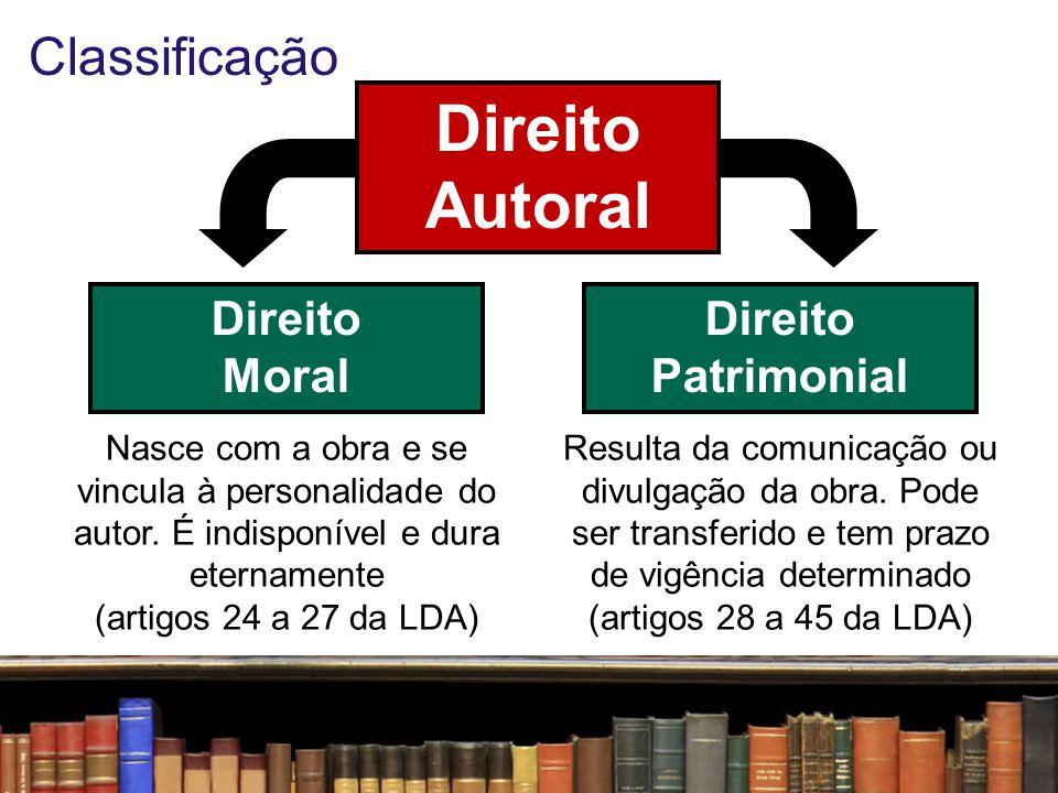 Direito Autoral Classificação Direito Moral Direito Patrimonial