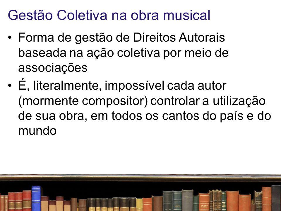Gestão Coletiva na obra musical