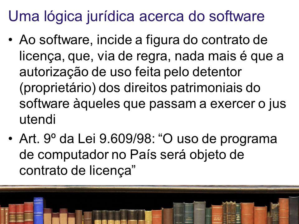 Uma lógica jurídica acerca do software