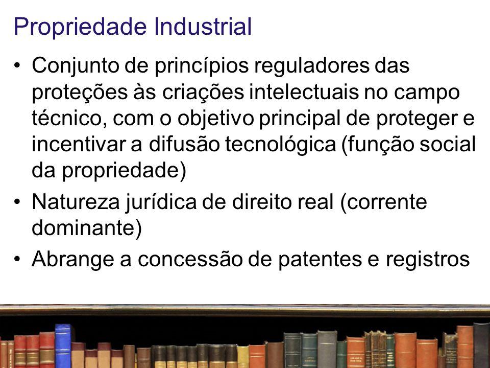 Propriedade Industrial