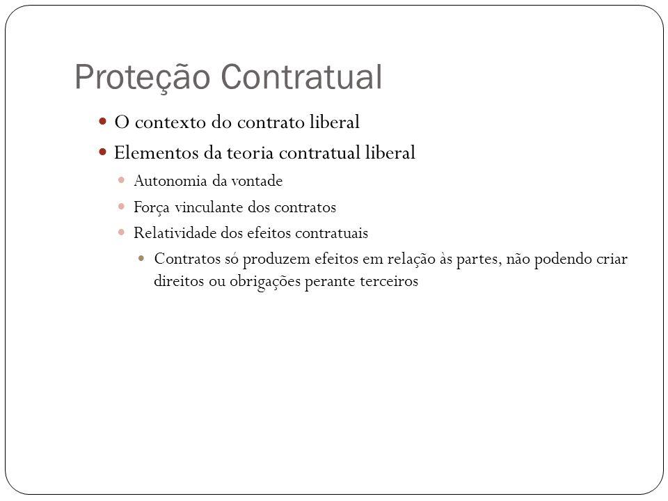 Proteção Contratual O contexto do contrato liberal
