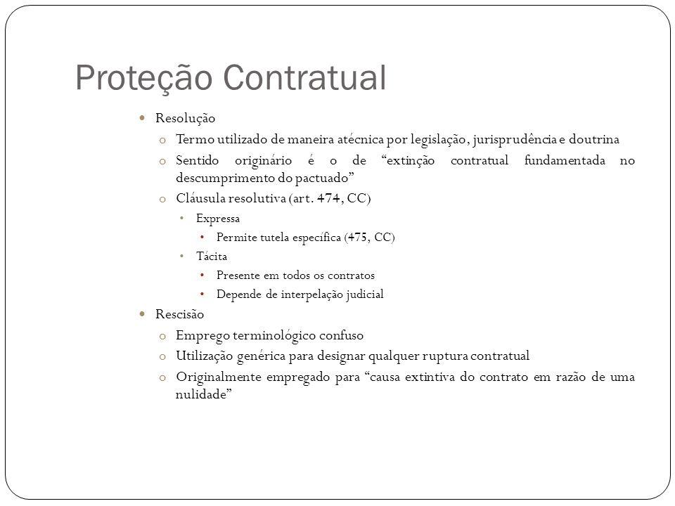 Proteção Contratual Resolução