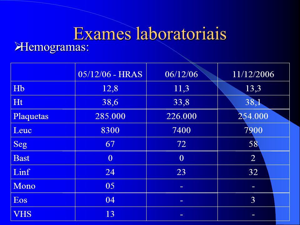 Exames laboratoriais Hemogramas: - 13 VHS 3 04 Eos 05 Mono 32 23 24