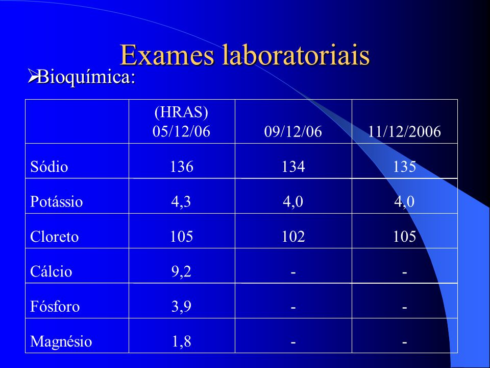 Exames laboratoriais Bioquímica: 11/12/2006 09/12/06 (HRAS) 05/12/06 -