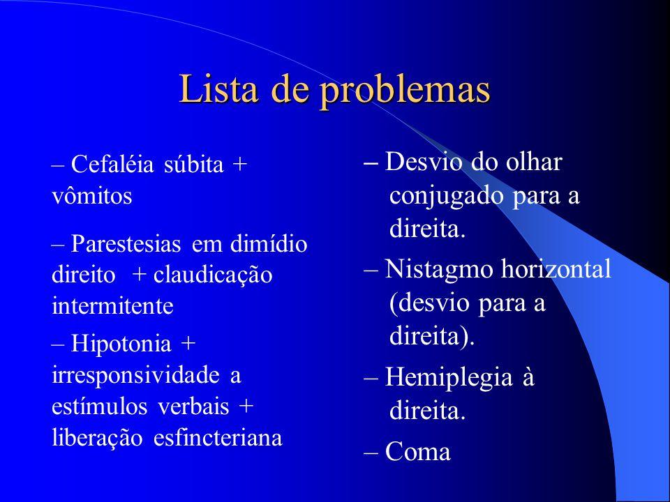 Lista de problemas – Desvio do olhar conjugado para a direita.