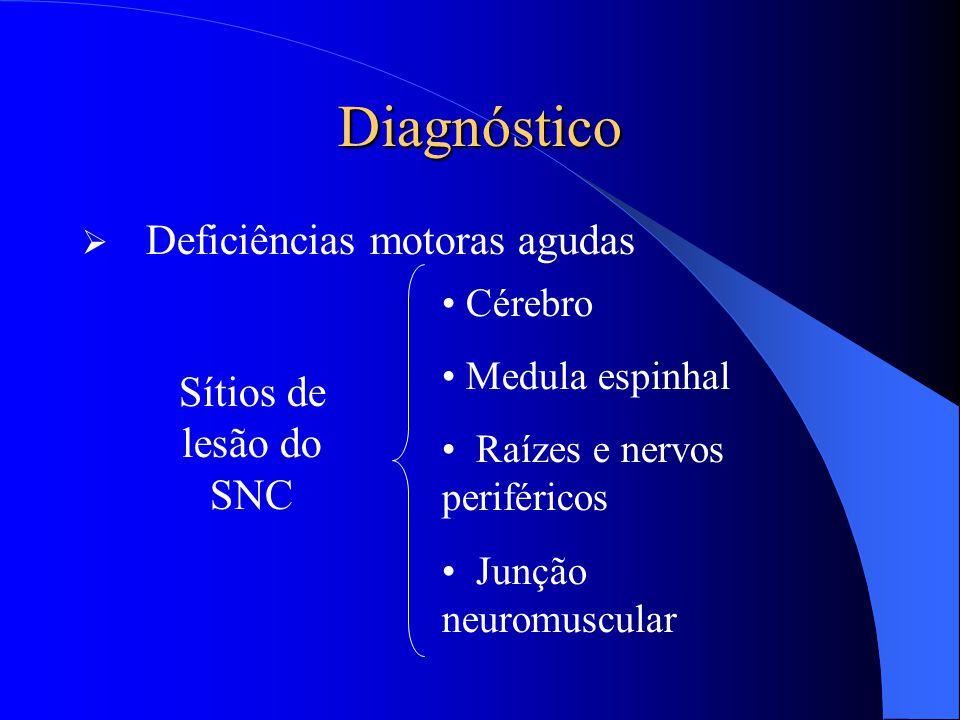 Diagnóstico Deficiências motoras agudas Sítios de lesão do SNC Cérebro