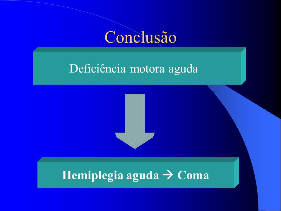 Hemiplegia aguda  Coma