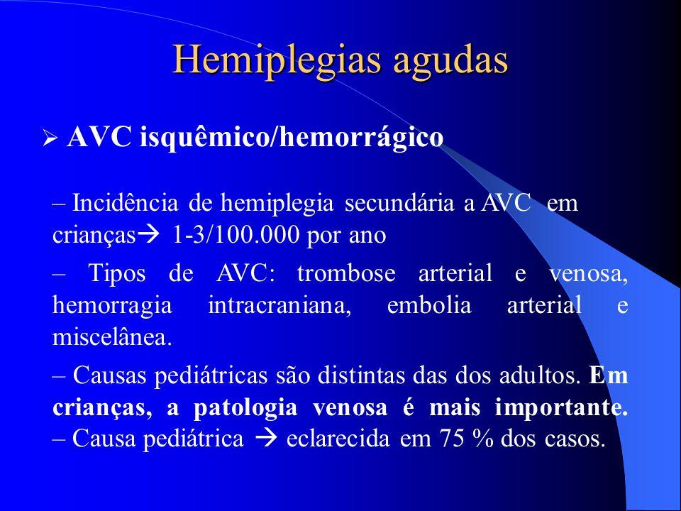Hemiplegias agudas AVC isquêmico/hemorrágico