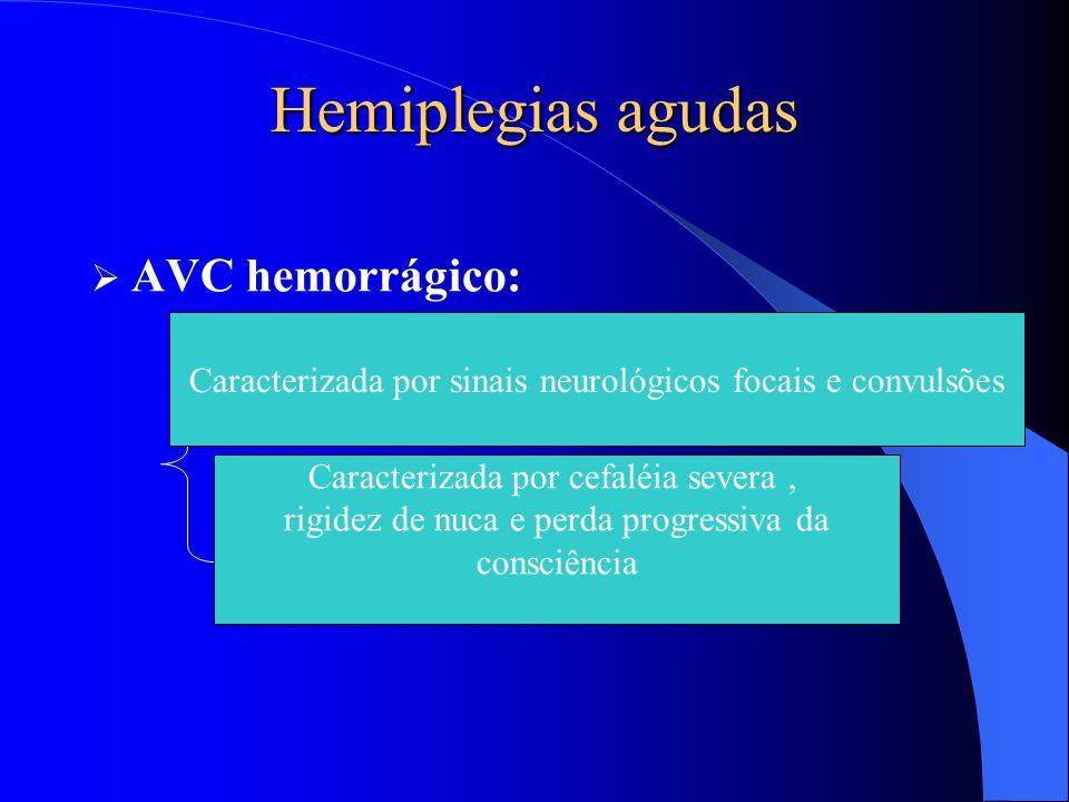 Hemiplegias agudas AVC hemorrágico: Hemorragia subaracnóidea