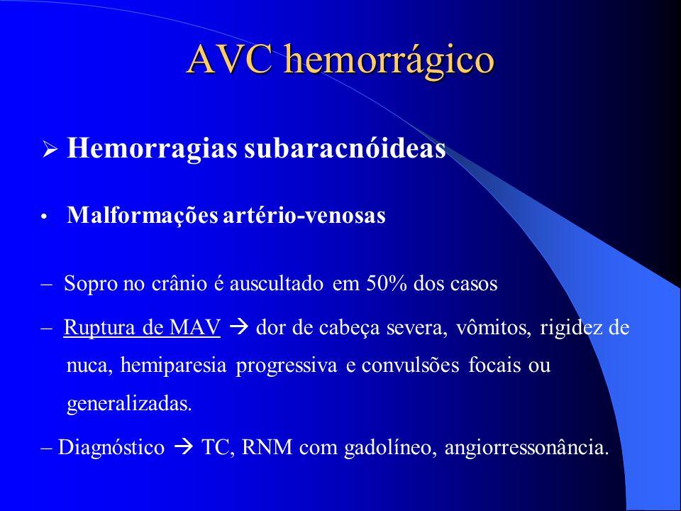 AVC hemorrágico Hemorragias subaracnóideas