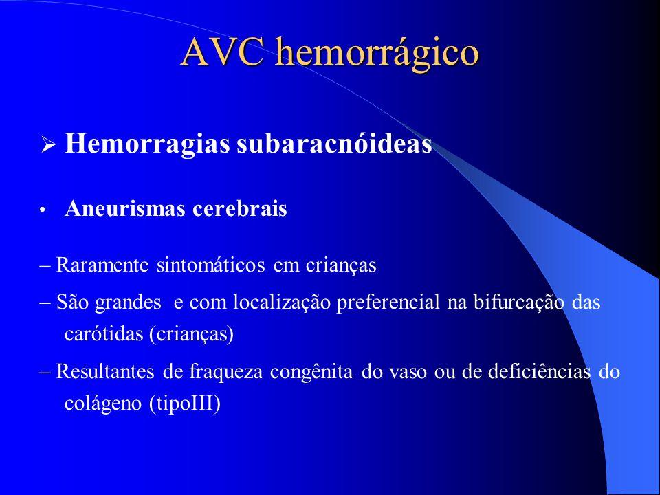 AVC hemorrágico Hemorragias subaracnóideas Aneurismas cerebrais