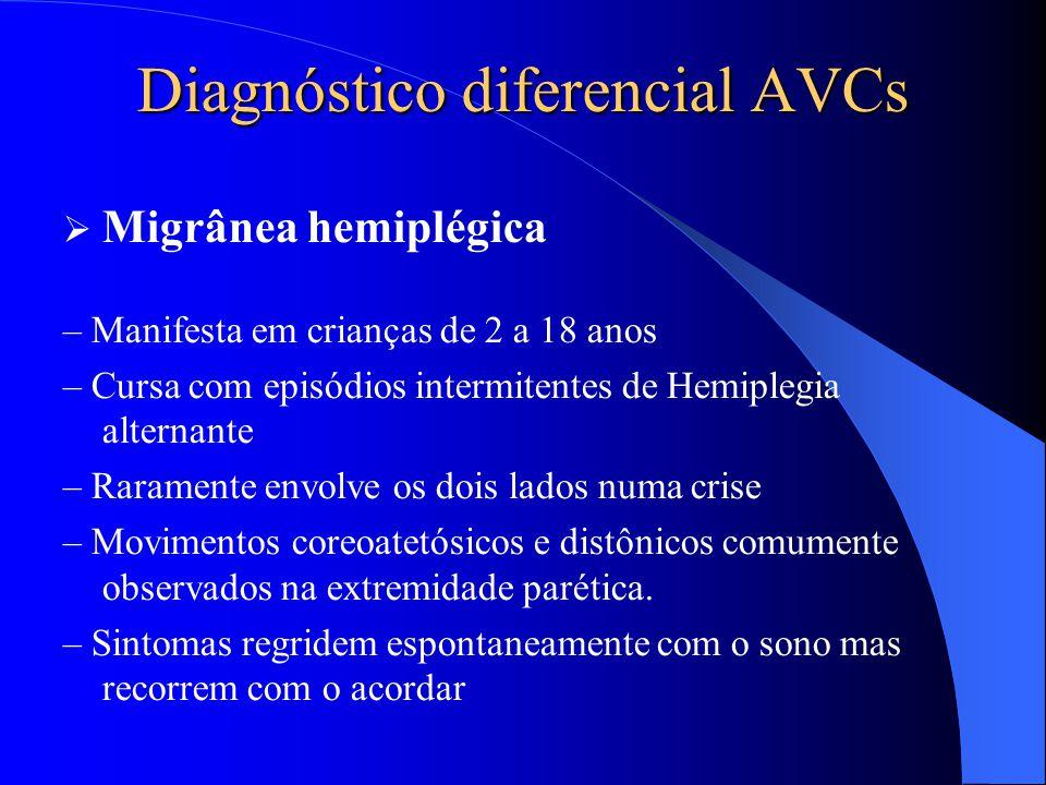 Diagnóstico diferencial AVCs