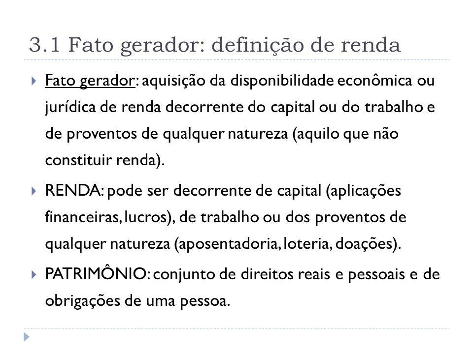 3.1 Fato gerador: definição de renda