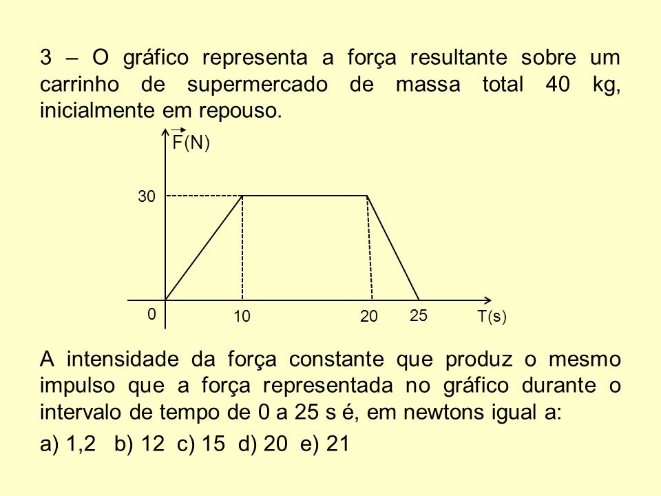 3 – O gráfico representa a força resultante sobre um carrinho de supermercado de massa total 40 kg, inicialmente em repouso. F(N) A intensidade da força constante que produz o mesmo impulso que a força representada no gráfico durante o intervalo de tempo de 0 a 25 s é, em newtons igual a: a) 1,2 b) 12 c) 15 d) 20 e) 21