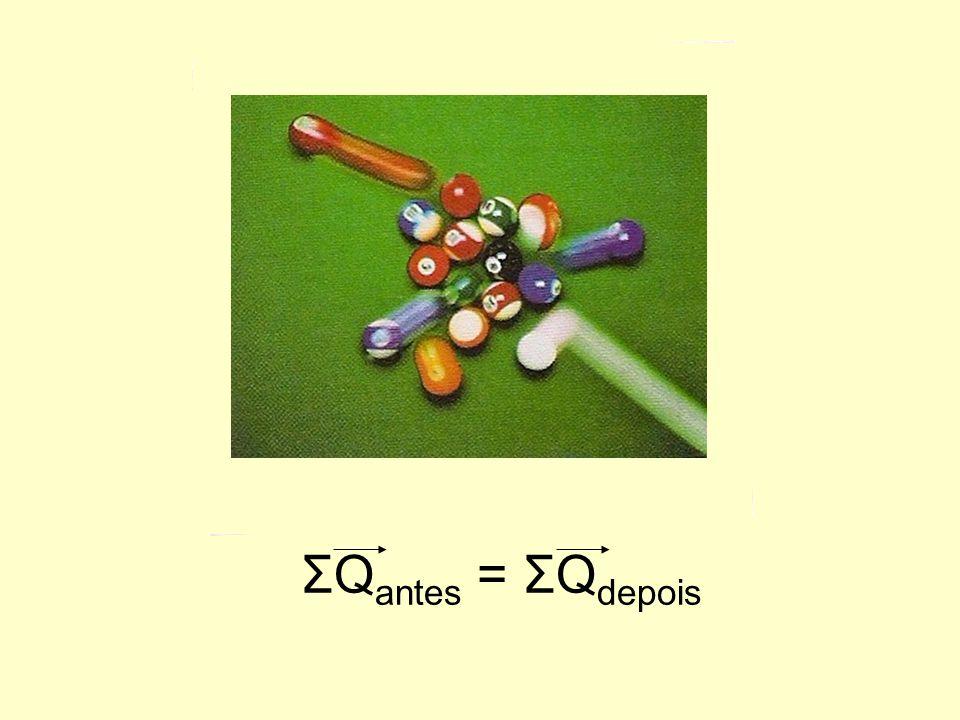 ΣQantes = ΣQdepois