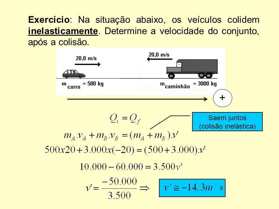 Exercício: Na situação abaixo, os veículos colidem inelasticamente