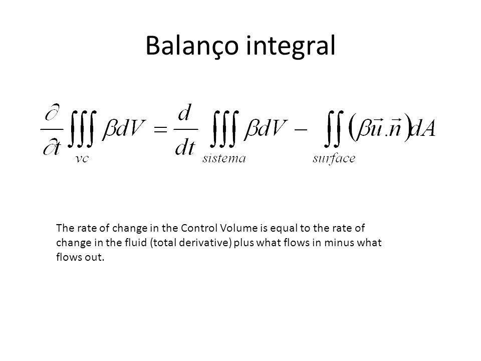 Balanço integral