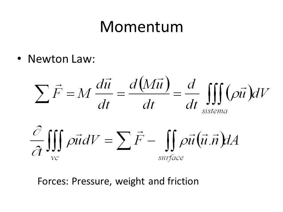 Momentum Newton Law: Forces: Pressure, weight and friction